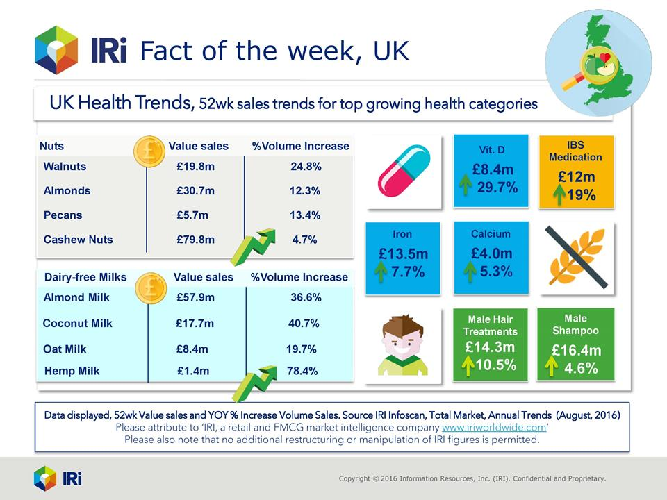 UK health trends